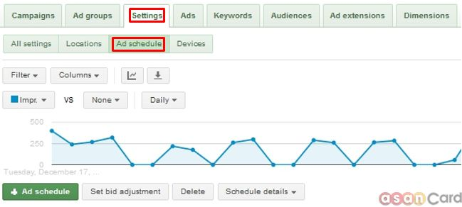 how_much_does_adwords_cost_adwords_ad_scheduling_settings